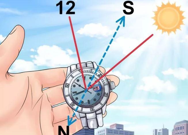 جهت یابی با ساعت